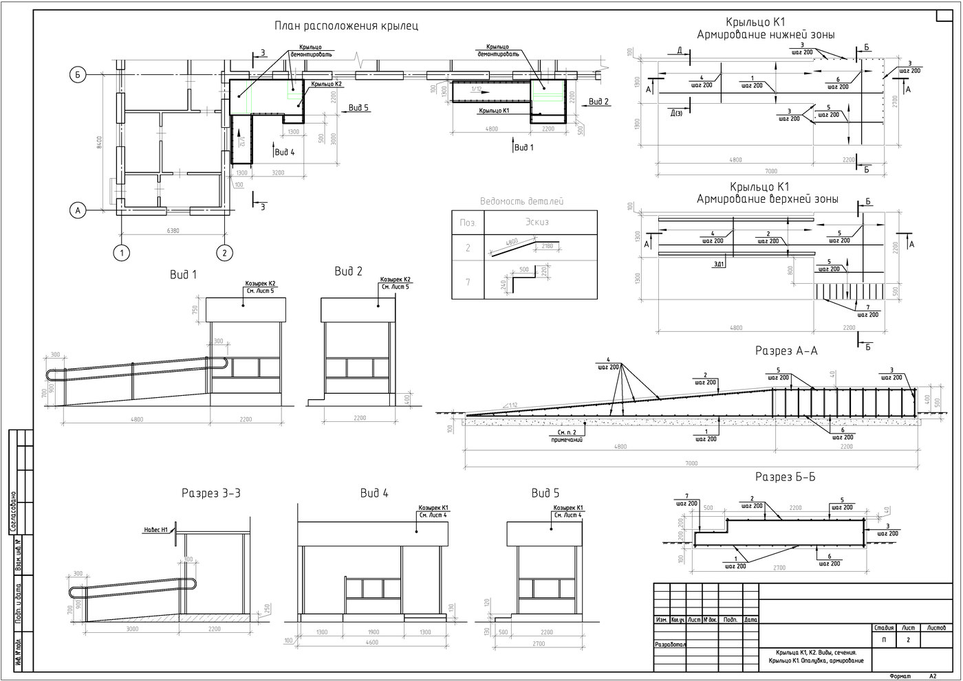 Проектирование и сметы. Устройство входных групп