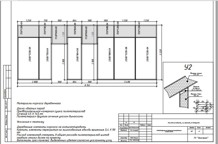 Проектирование и сметы. Проект дома для бригады строителей